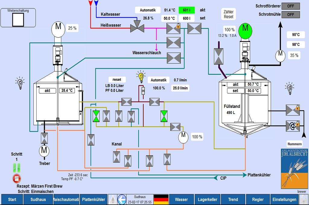 JBT_Brewery_Control